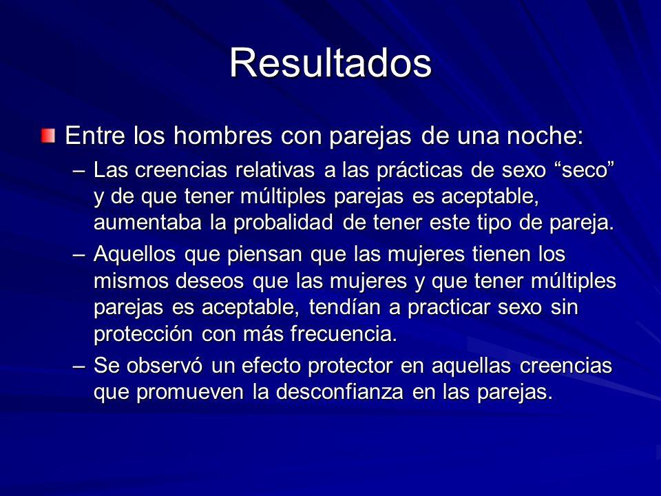 Resultados Entre los hombres con parejas de una noche: –Las creencias relativas a las prácticas de sexo seco y de que tener múltiples parejas es acept