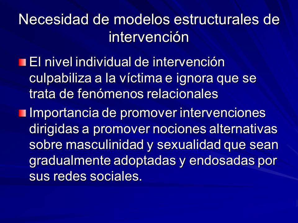 Necesidad de modelos estructurales de intervención El nivel individual de intervención culpabiliza a la víctima e ignora que se trata de fenómenos rel