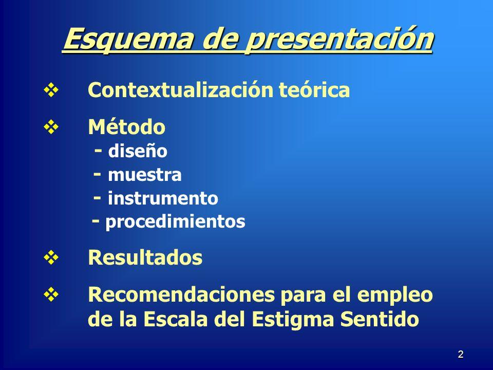 2 Esquema de presentación Contextualización teórica Método - diseño - muestra - instrumento - procedimientos Resultados Recomendaciones para el empleo