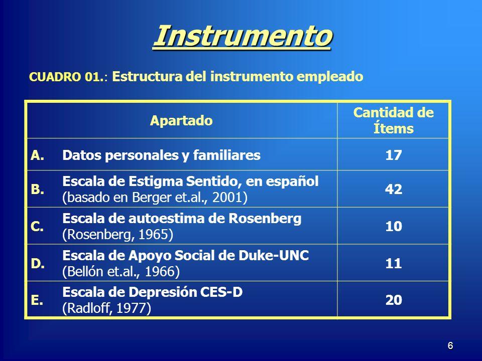 6 Instrumento CUADRO 01.: Estructura del instrumento empleado Apartado Cantidad de Ítems A.Datos personales y familiares17 B. Escala de Estigma Sentid