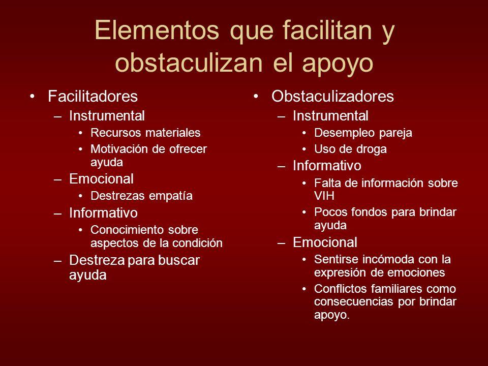 Elementos que facilitan y obstaculizan el apoyo Facilitadores –Instrumental Recursos materiales Motivación de ofrecer ayuda –Emocional Destrezas empat