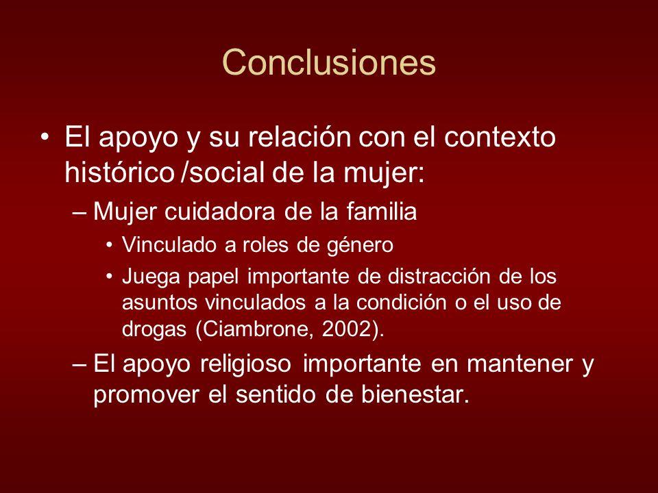 Conclusiones El apoyo y su relación con el contexto histórico /social de la mujer: –Mujer cuidadora de la familia Vinculado a roles de género Juega pa