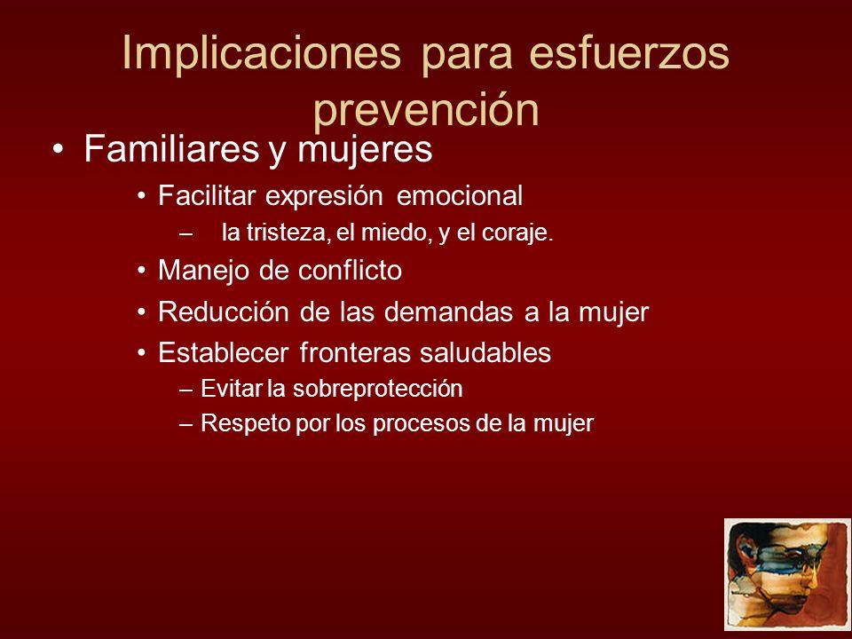Implicaciones para esfuerzos prevención Familiares y mujeres Facilitar expresión emocional – la tristeza, el miedo, y el coraje. Manejo de conflicto R