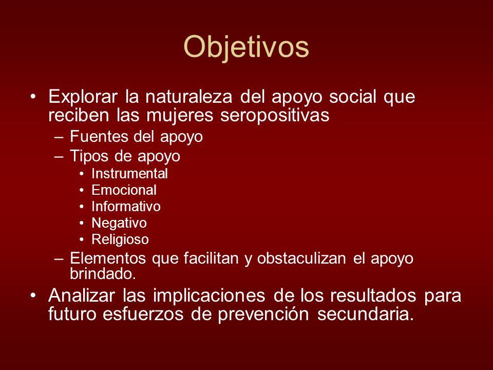 Objetivos Explorar la naturaleza del apoyo social que reciben las mujeres seropositivas –Fuentes del apoyo –Tipos de apoyo Instrumental Emocional Info