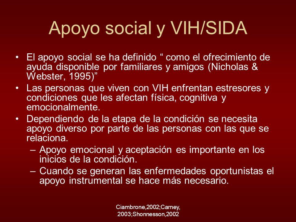 Ciambrone,2002;Carney, 2003;Shonnesson,2002 Apoyo social y VIH/SIDA El apoyo social se ha definido como el ofrecimiento de ayuda disponible por famili