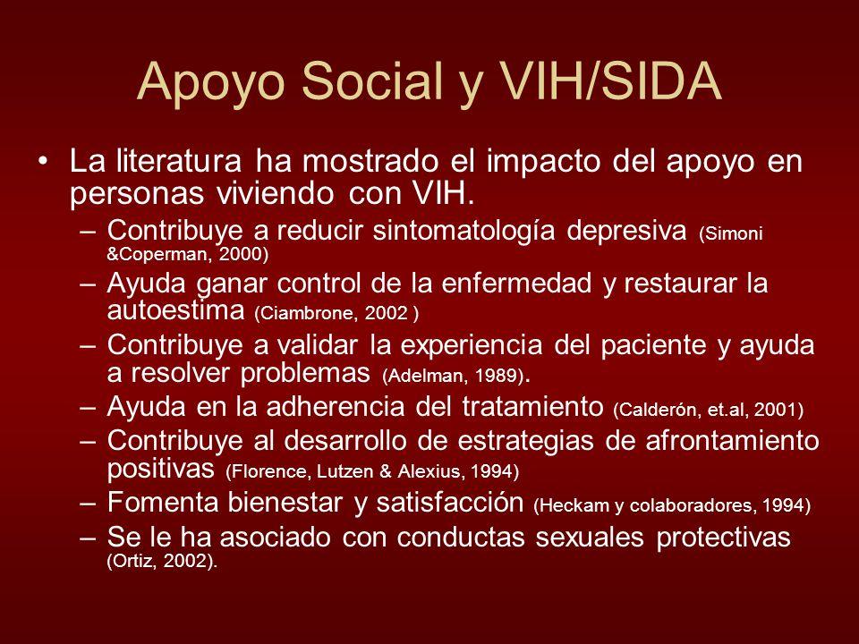 Apoyo Social y VIH/SIDA La literatura ha mostrado el impacto del apoyo en personas viviendo con VIH. –Contribuye a reducir sintomatología depresiva (S