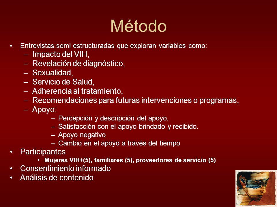 Método Entrevistas semi estructuradas que exploran variables como: –Impacto del VIH, –Revelación de diagnóstico, –Sexualidad, –Servicio de Salud, –Adh