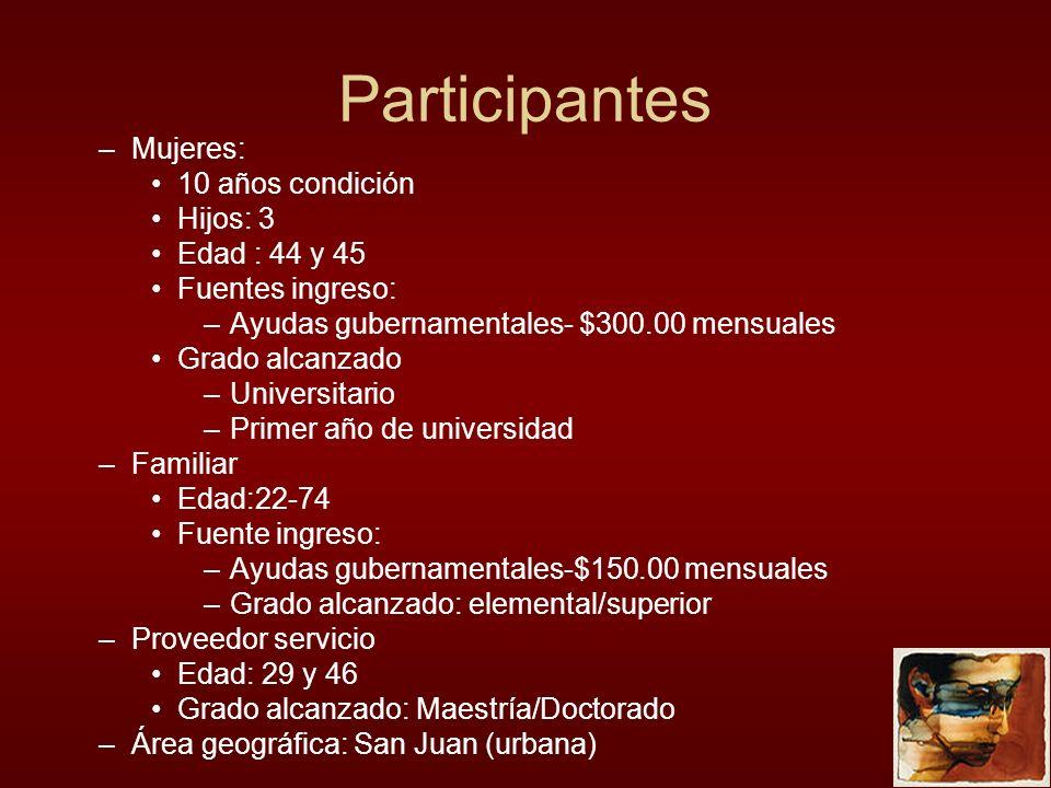 Participantes –Mujeres: 10 años condición Hijos: 3 Edad : 44 y 45 Fuentes ingreso: –Ayudas gubernamentales- $300.00 mensuales Grado alcanzado –Univers