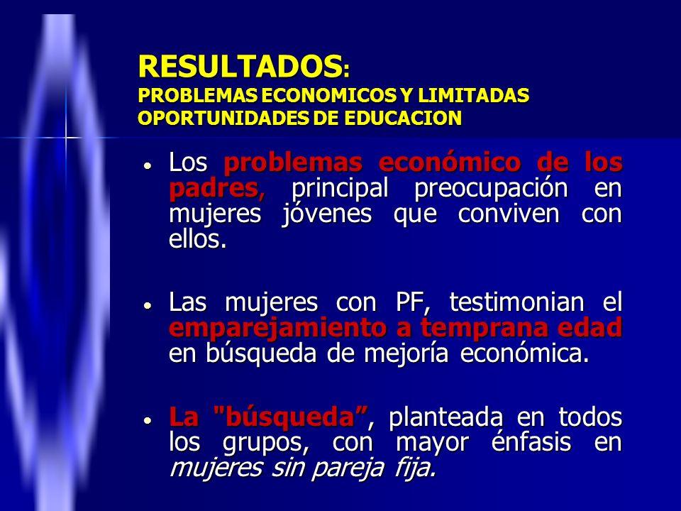 RESULTADOS : PROBLEMAS ECONOMICOS Y LIMITADAS OPORTUNIDADES DE EDUCACION Los problemas económico de los padres, principal preocupación en mujeres jóve