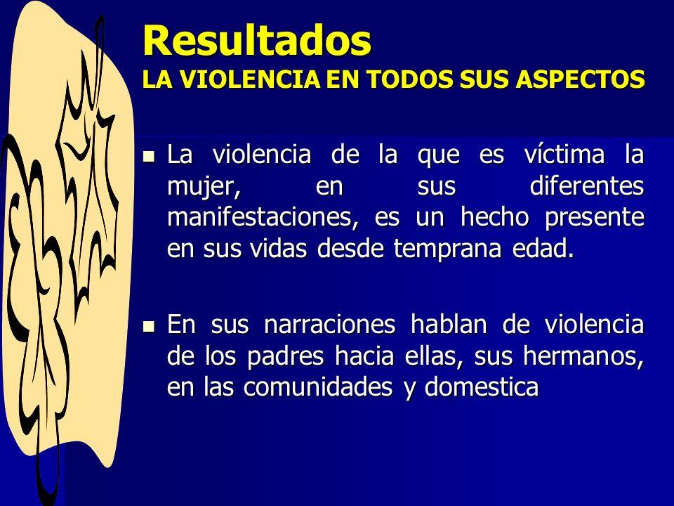 Resultados LA VIOLENCIA EN TODOS SUS ASPECTOS La violencia de la que es víctima la mujer, en sus diferentes manifestaciones, es un hecho presente en s