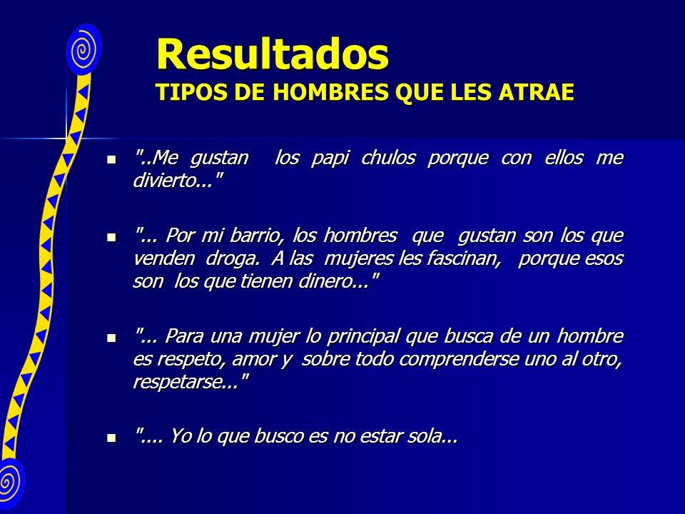 Resultados TIPOS DE HOMBRES QUE LES ATRAE