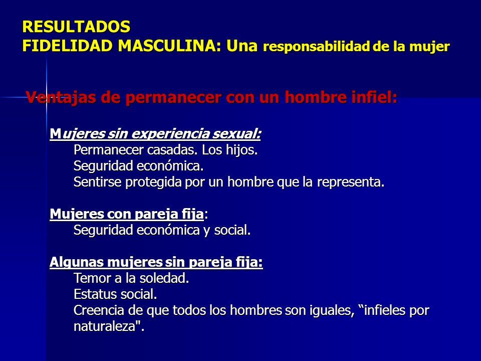 RESULTADOS FIDELIDAD MASCULINA: Una responsabilidad de la mujer Ventajas de permanecer con un hombre infiel: Mujeres sin experiencia sexual: Permanece