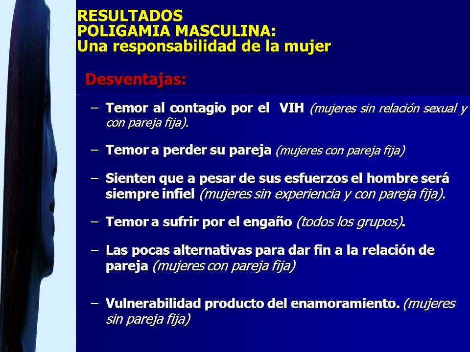 RESULTADOS POLIGAMIA MASCULINA: Una responsabilidad de la mujer Desventajas: Desventajas: –Temor al contagio por el VIH (mujeres sin relación sexual y
