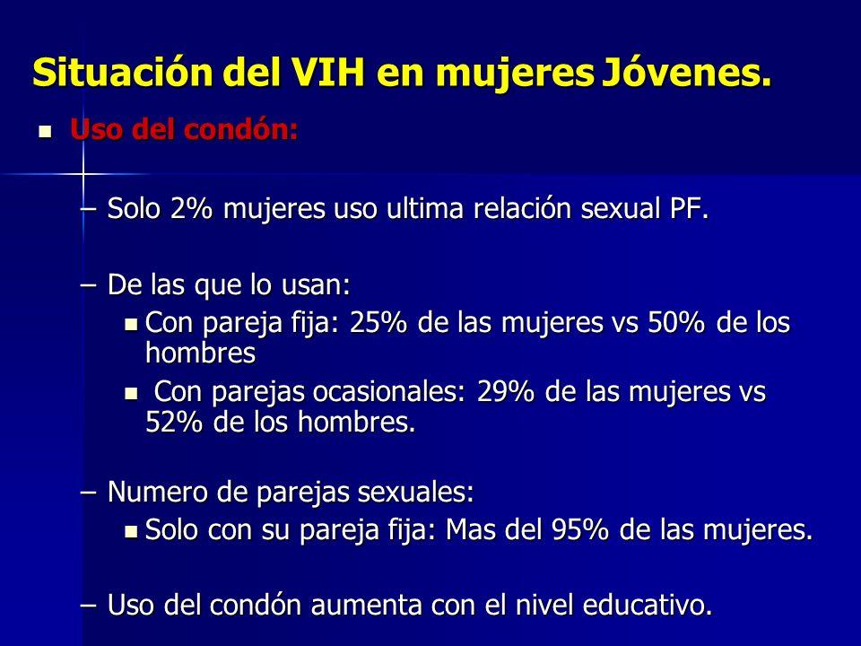 Situación del VIH en mujeres Jóvenes. Uso del condón: Uso del condón: –Solo 2% mujeres uso ultima relación sexual PF. –De las que lo usan: Con pareja
