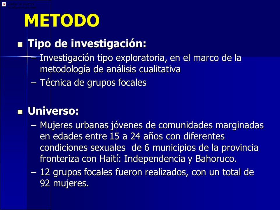 METODO Tipo de investigación: Tipo de investigación: –Investigación tipo exploratoria, en el marco de la metodología de análisis cualitativa –Técnica