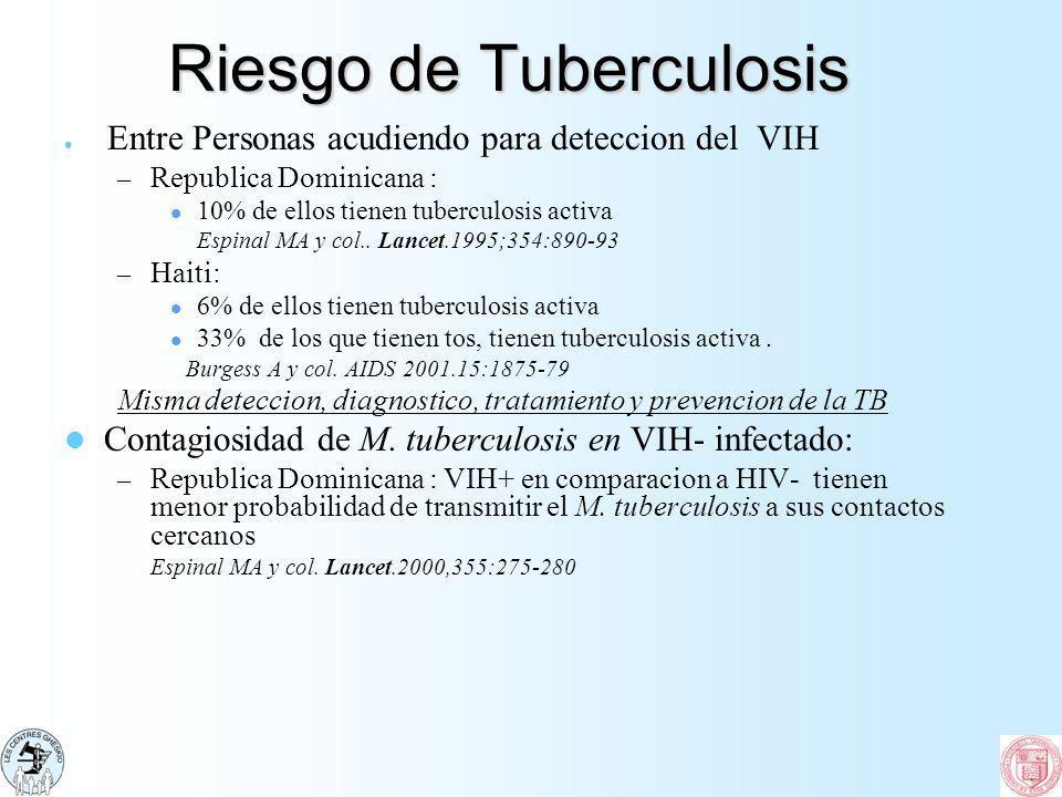 Riesgo de Tuberculosis Entre Personas acudiendo para deteccion del VIH – Republica Dominicana : 10% de ellos tienen tuberculosis activa Espinal MA y c