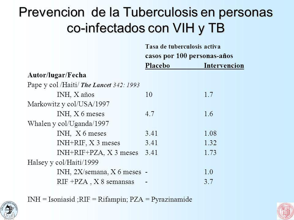 Prevencion de la Tuberculosis en personas co-infectados con VIH y TB Tasa de tuberculosis activa casos por 100 personas-años PlaceboIntervencion Autor