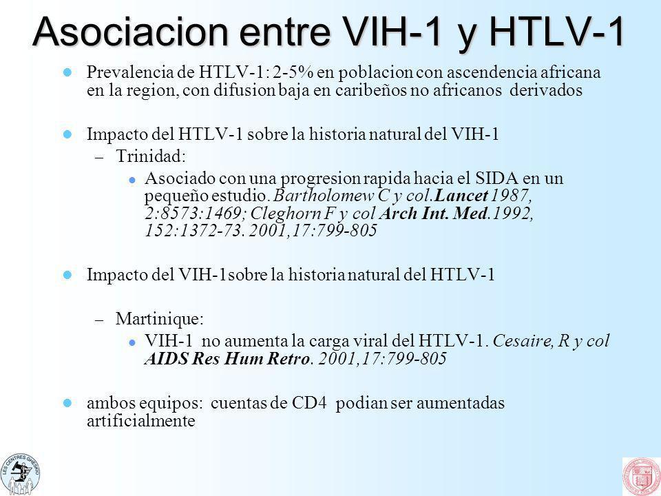 Asociacion entre VIH-1 y HTLV-1 Prevalencia de HTLV-1: 2-5% en poblacion con ascendencia africana en la region, con difusion baja en caribeños no afri