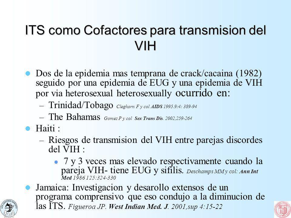 ITS como Cofactores para transmision del VIH Dos de la epidemia mas temprana de crack/cacaina (1982) seguido por una epidemia de EUG y una epidemia de