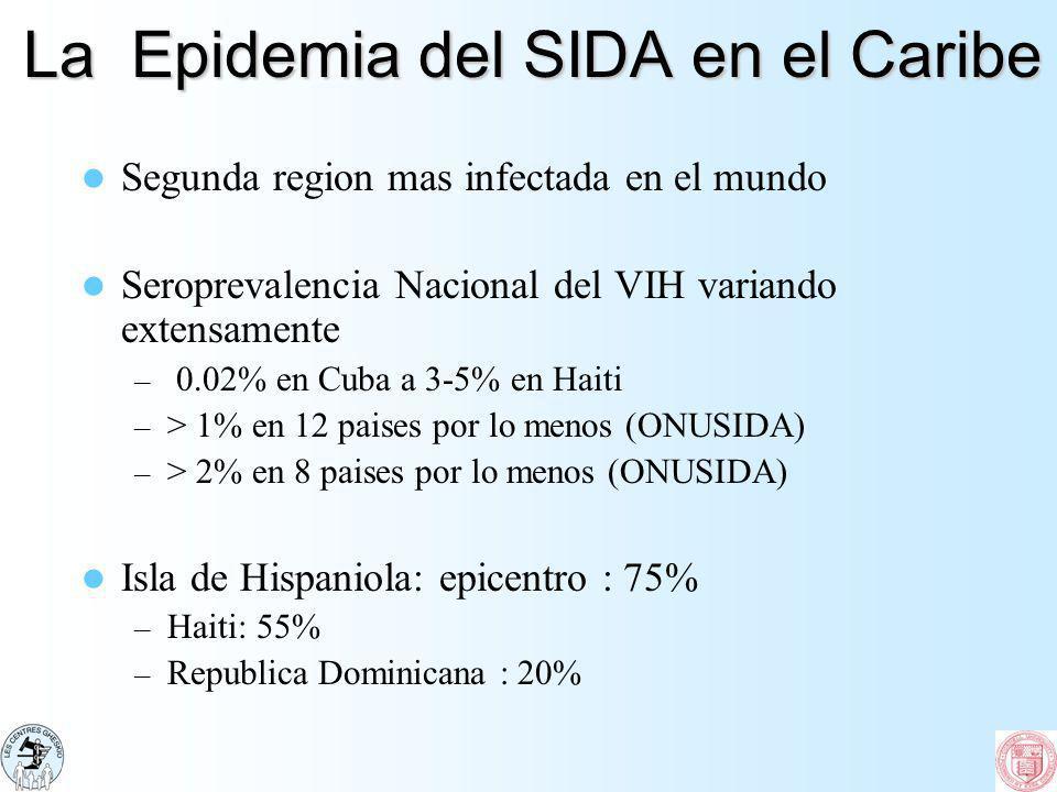 La Epidemia del SIDA en el Caribe Segunda region mas infectada en el mundo Seroprevalencia Nacional del VIH variando extensamente – 0.02% en Cuba a 3-