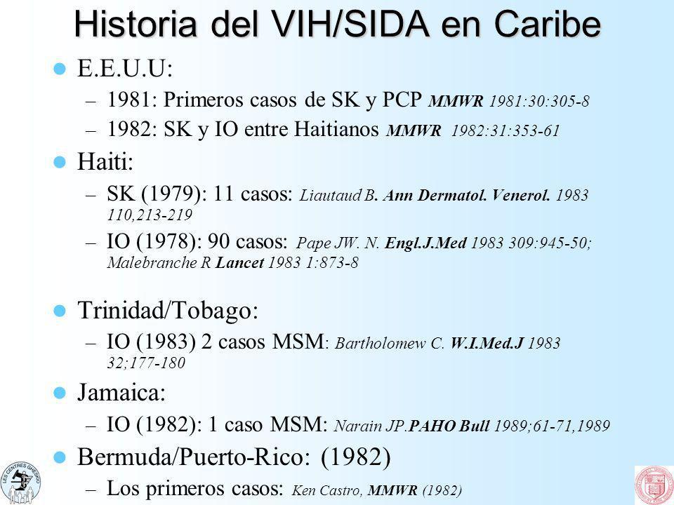 Historia del VIH/SIDA en Caribe E.E.U.U: – 1981: Primeros casos de SK y PCP MMWR 1981:30:305-8 – 1982: SK y IO entre Haitianos MMWR 1982:31:353-61 Hai
