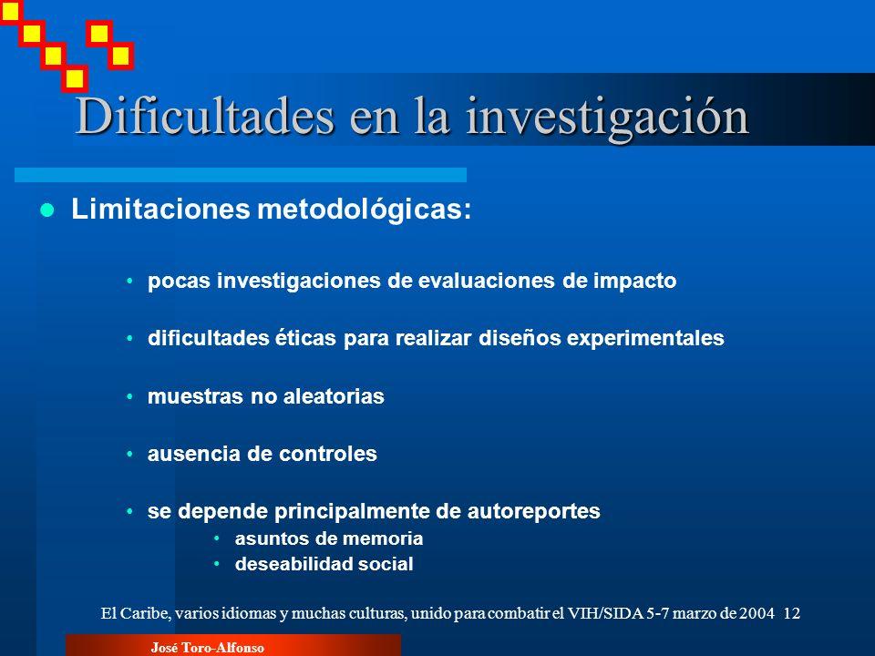José Toro-Alfonso El Caribe, varios idiomas y muchas culturas, unido para combatir el VIH/SIDA 5-7 marzo de 200412 Dificultades en la investigación Li