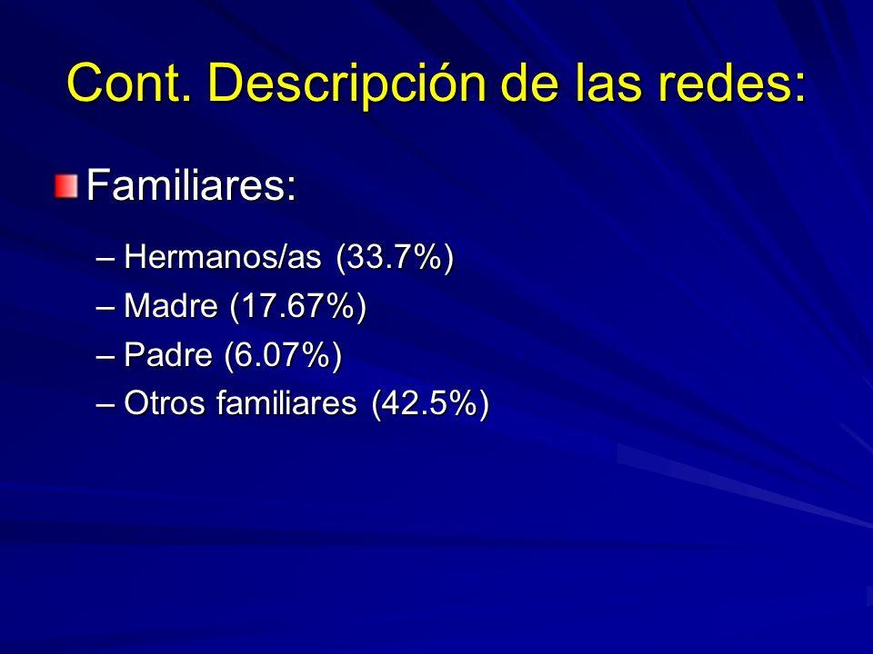 Cont. Descripción de las redes: Familiares: –Hermanos/as (33.7%) –Madre (17.67%) –Padre (6.07%) –Otros familiares (42.5%)