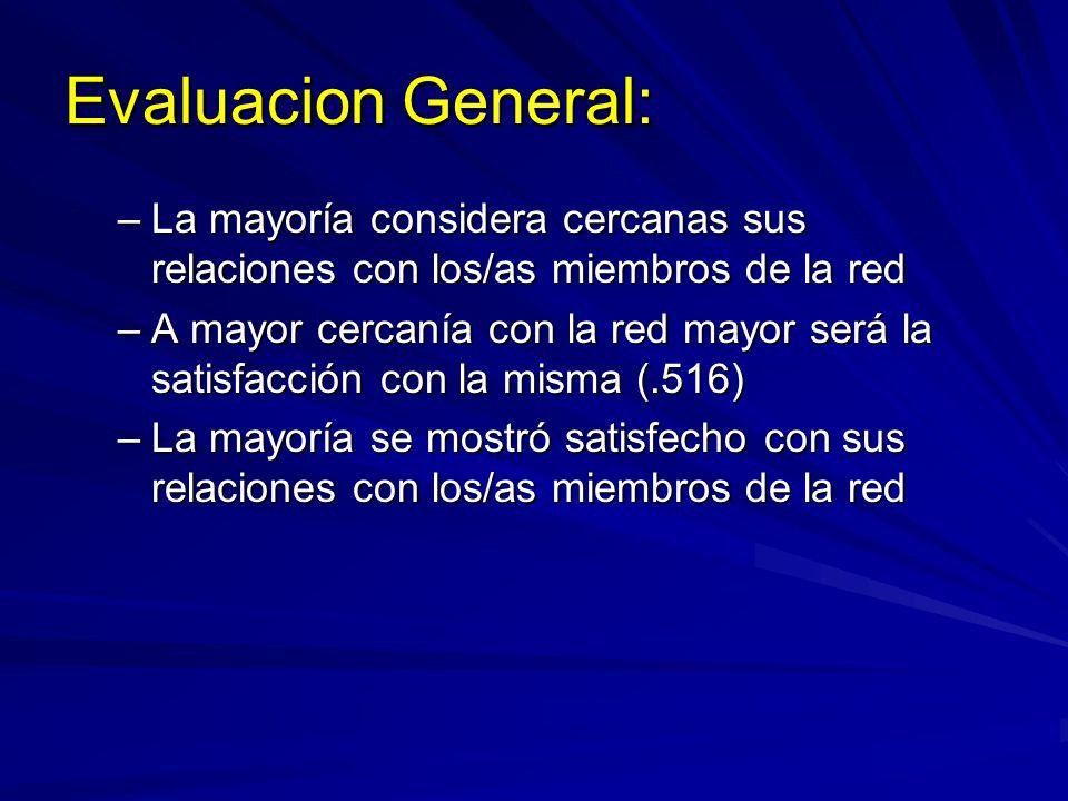 Evaluacion General: –La mayoría considera cercanas sus relaciones con los/as miembros de la red –A mayor cercanía con la red mayor será la satisfacció