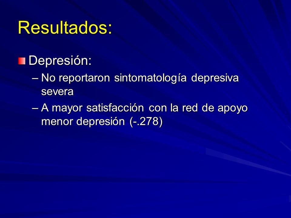 Resultados: Depresión: –No reportaron sintomatología depresiva severa –A mayor satisfacción con la red de apoyo menor depresión (-.278)