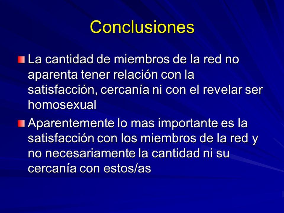 Conclusiones La cantidad de miembros de la red no aparenta tener relación con la satisfacción, cercanía ni con el revelar ser homosexual Aparentemente