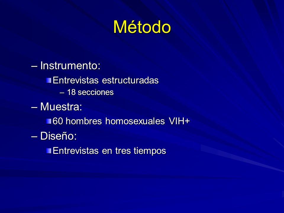 Método –Instrumento: Entrevistas estructuradas –18 secciones –Muestra: 60 hombres homosexuales VIH+ –Diseño: Entrevistas en tres tiempos