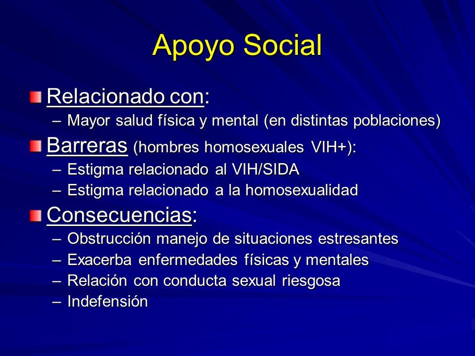 Apoyo Social Relacionado con: –Mayor salud física y mental (en distintas poblaciones) Barreras (hombres homosexuales VIH+): –Estigma relacionado al VI
