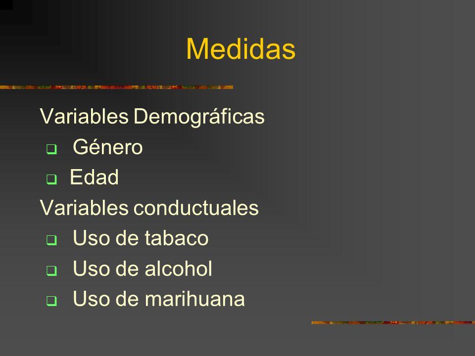 Medidas Variables Demográficas Género Edad Variables conductuales Uso de tabaco Uso de alcohol Uso de marihuana