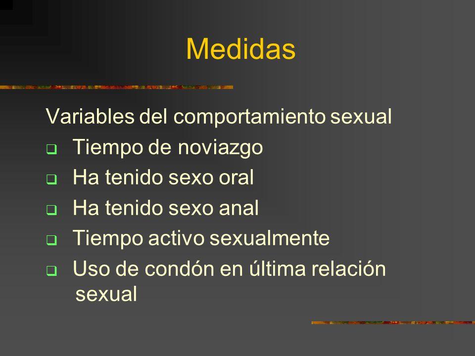 Medidas Variables del comportamiento sexual Tiempo de noviazgo Ha tenido sexo oral Ha tenido sexo anal Tiempo activo sexualmente Uso de condón en últi