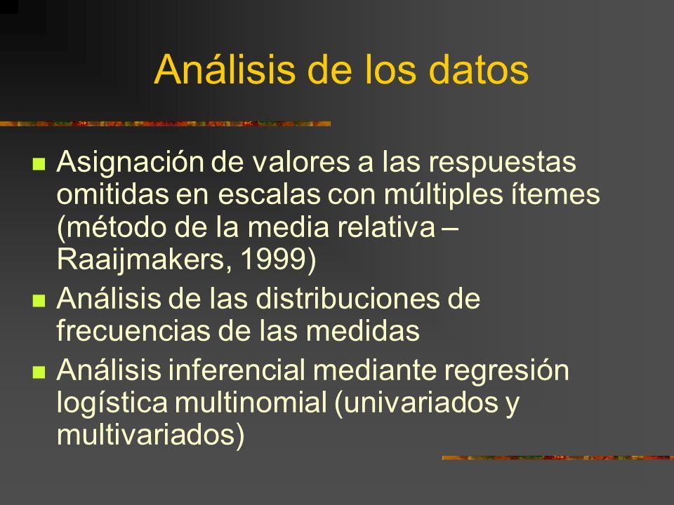 Análisis de los datos Asignación de valores a las respuestas omitidas en escalas con múltiples ítemes (método de la media relativa – Raaijmakers, 1999