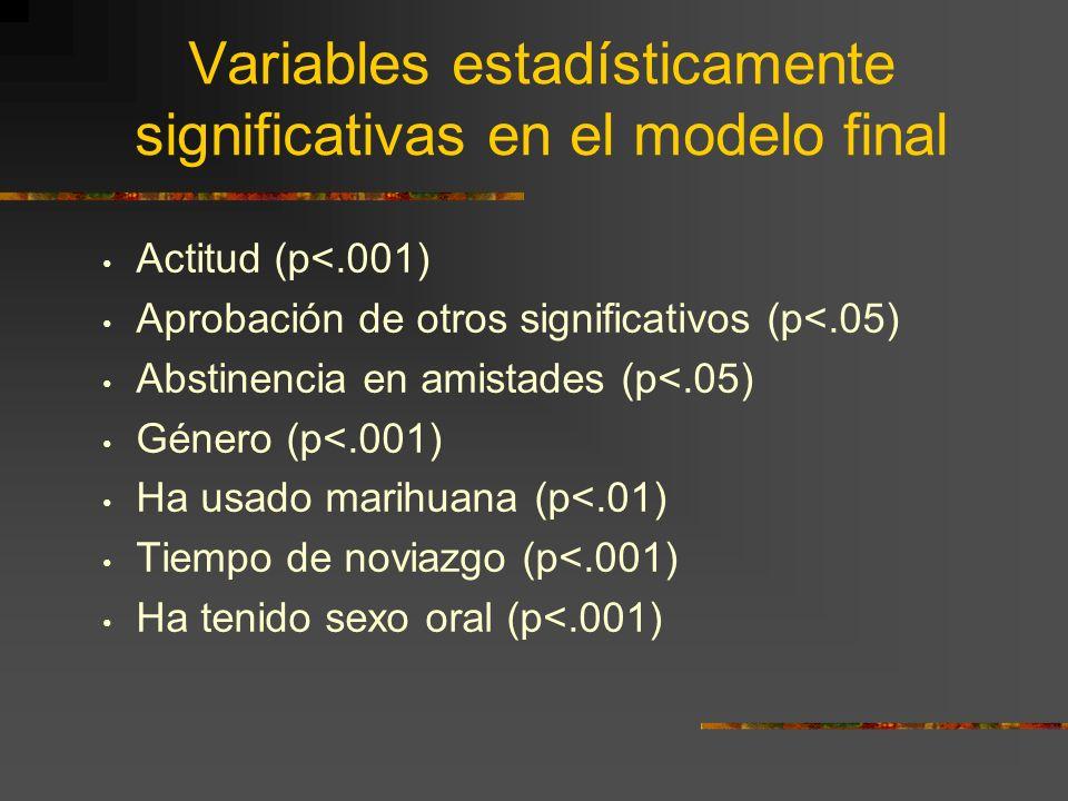 Variables estadísticamente significativas en el modelo final Actitud (p<.001) Aprobación de otros significativos (p<.05) Abstinencia en amistades (p<.