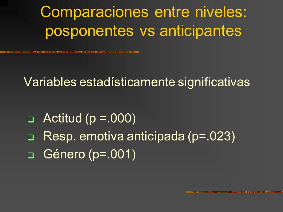 Comparaciones entre niveles: posponentes vs anticipantes Variables estadísticamente significativas Actitud (p =.000) Resp. emotiva anticipada (p=.023)