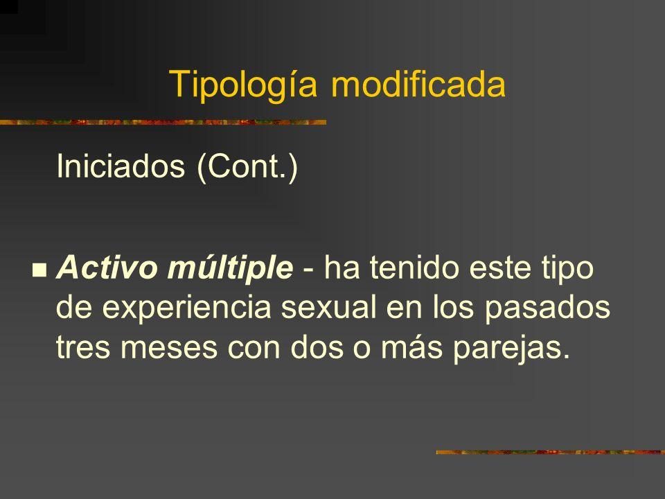 Tipología modificada Iniciados (Cont.) Activo múltiple - ha tenido este tipo de experiencia sexual en los pasados tres meses con dos o más parejas.