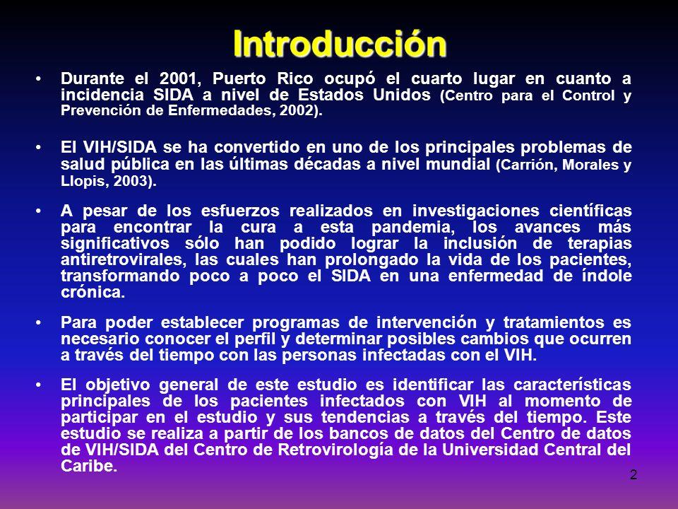 2Introducción Durante el 2001, Puerto Rico ocupó el cuarto lugar en cuanto a incidencia SIDA a nivel de Estados Unidos (Centro para el Control y Preve