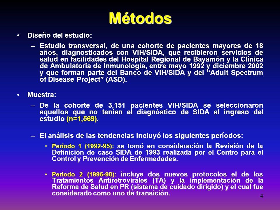 5Métodos Muestra: –El análisis de las tendencias incluyó los siguientes períodos: Período 3 (1999-2002): se habían implementados por completo estos eventos y hay disponibilidad de las terapias antiretrovirales agresivas (HAART).