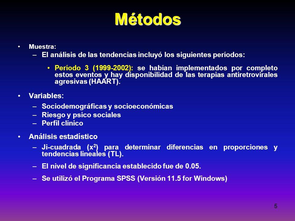 5Métodos Muestra: –El análisis de las tendencias incluyó los siguientes períodos: Período 3 (1999-2002): se habían implementados por completo estos ev
