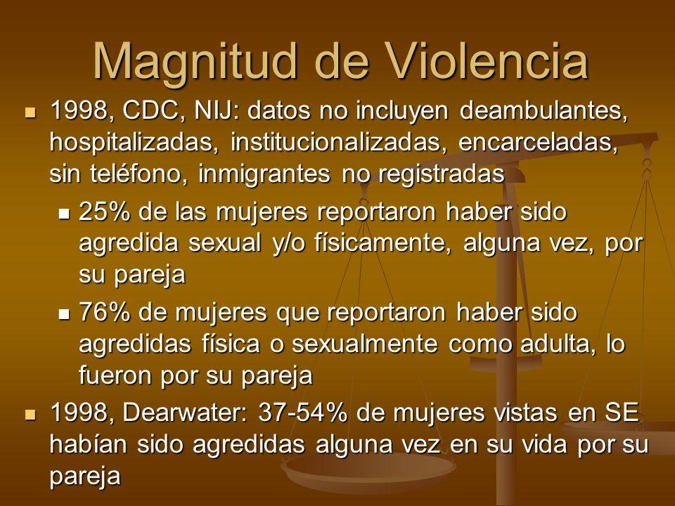 1998, CDC, NIJ: datos no incluyen deambulantes, hospitalizadas, institucionalizadas, encarceladas, sin teléfono, inmigrantes no registradas 1998, CDC,