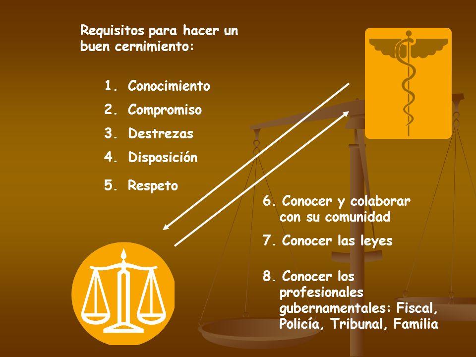 Requisitos para hacer un buen cernimiento: 1.Conocimiento 2.Compromiso 3.Destrezas 4.Disposición 5.Respeto 6. Conocer y colaborar con su comunidad 7.