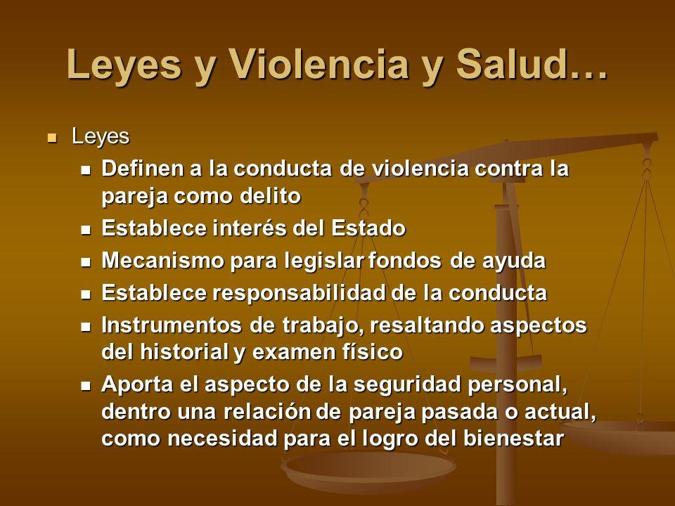 Leyes y Violencia y Salud… Leyes Leyes Definen a la conducta de violencia contra la pareja como delito Definen a la conducta de violencia contra la pa