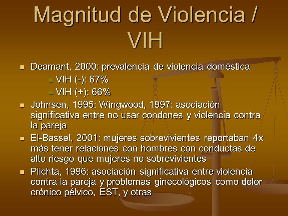 Deamant, 2000: prevalencia de violencia doméstica Deamant, 2000: prevalencia de violencia doméstica VIH (-): 67% VIH (-): 67% VIH (+): 66% VIH (+): 66