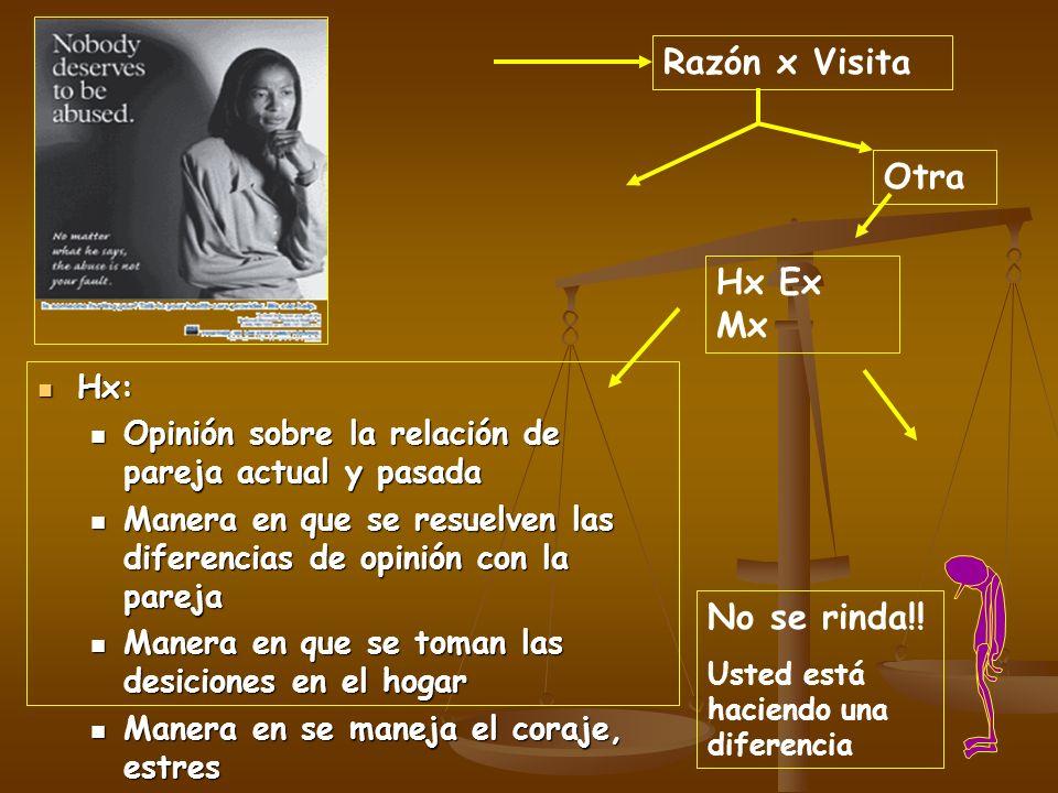 Razón x Visita Otra Hx Ex Mx Hx: Opinión sobre la relación de pareja actual y pasada Manera en que se resuelven las diferencias de opinión con la pare