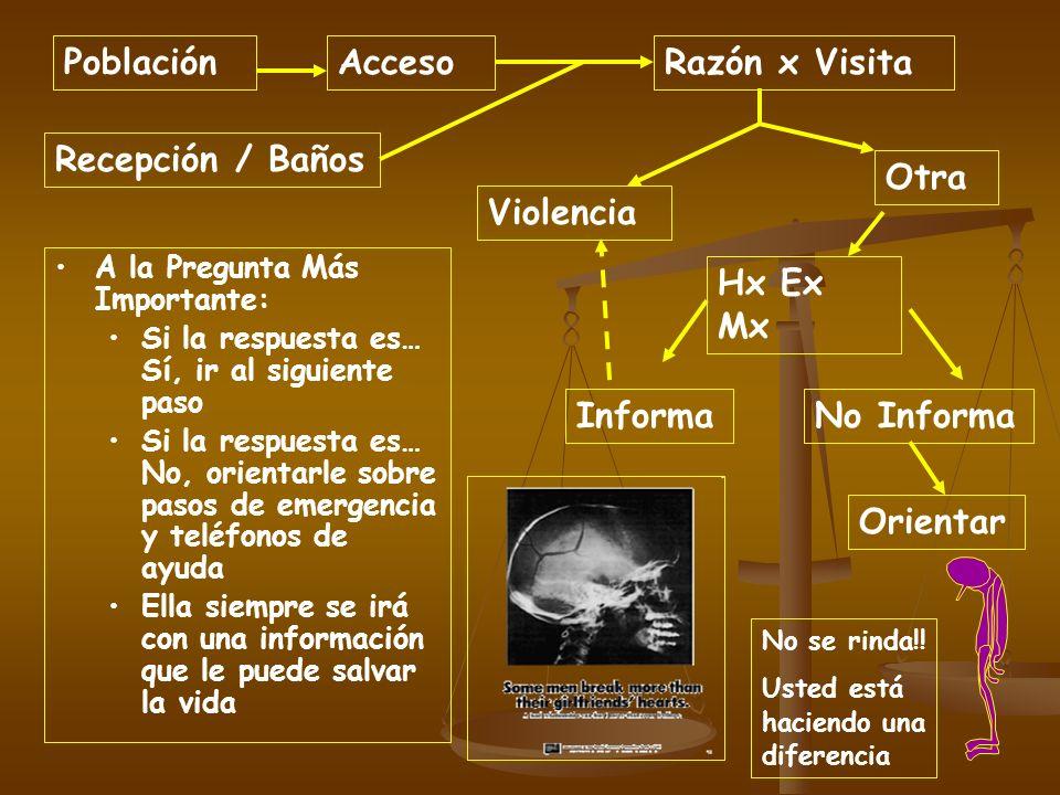 PoblaciónAccesoRazón x Visita Violencia Otra Hx Ex Mx InformaNo Informa Recepción / Baños Orientar A la Pregunta Más Importante: Si la respuesta es… S