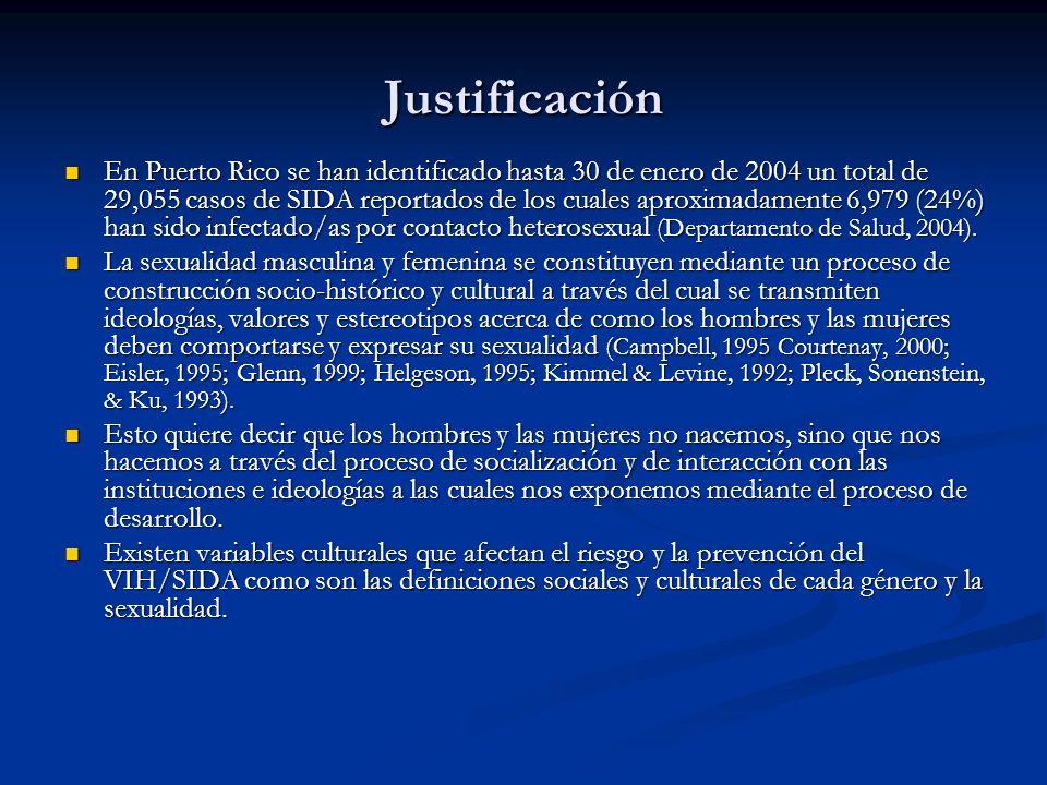 Justificación En Puerto Rico se han identificado hasta 30 de enero de 2004 un total de 29,055 casos de SIDA reportados de los cuales aproximadamente 6