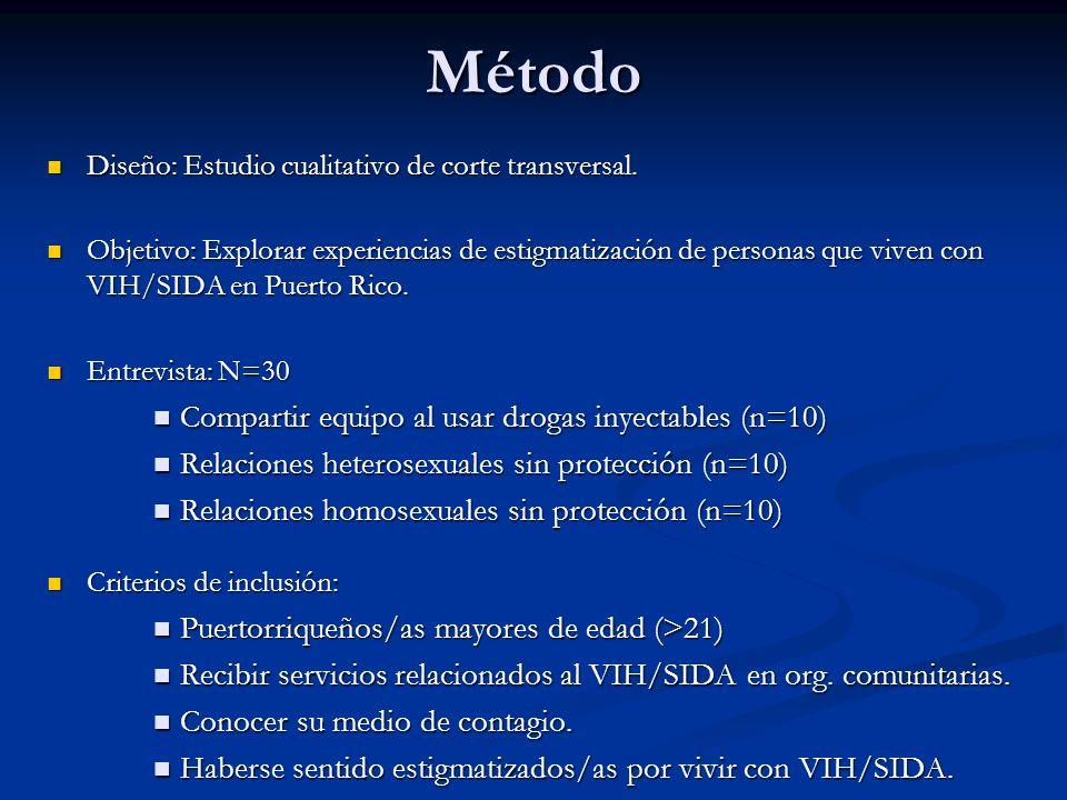 Método Diseño: Estudio cualitativo de corte transversal. Diseño: Estudio cualitativo de corte transversal. Objetivo: Explorar experiencias de estigmat