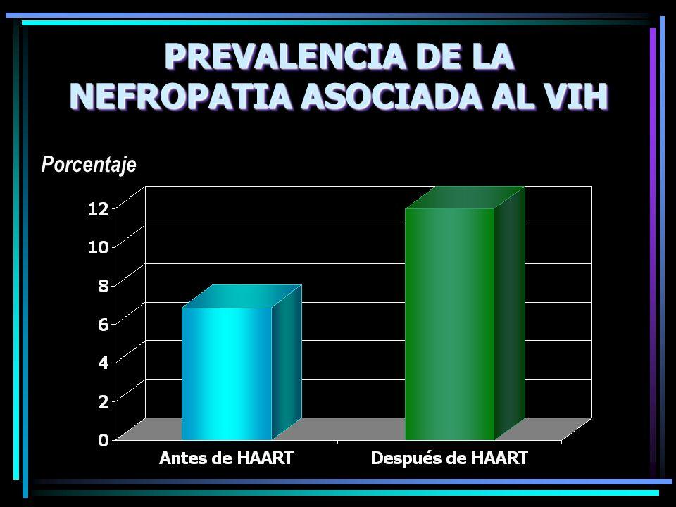 PREVALENCIA DE LA NEFROPATIA ASOCIADA AL VIH Porcentaje